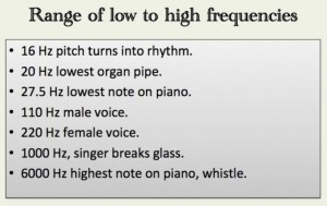 range of low to high frequencies chart